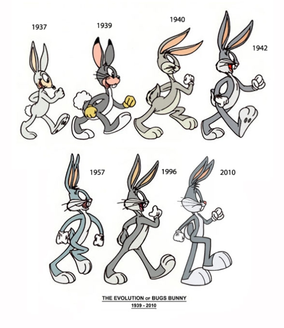 Figure 1. The evolution of our favorite 'wascally rabbit' Bugs Bunny.